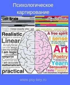 картинка психологическое картирование