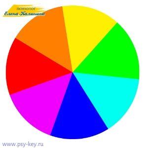картинка Цвет в психологии