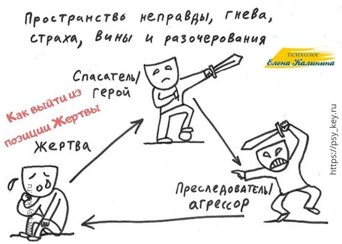 картинка Как выйти из позиции жертвы